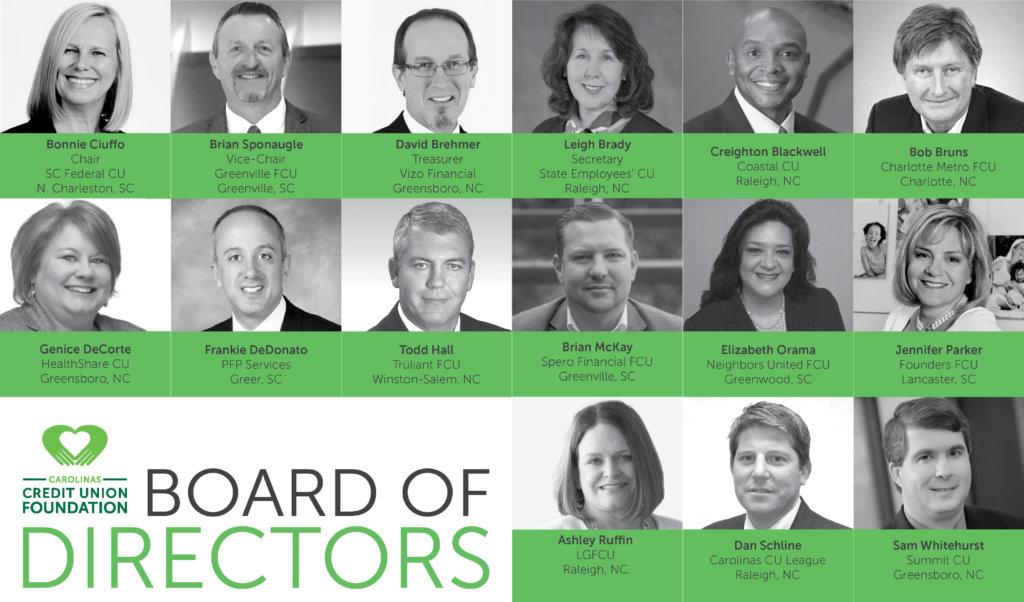 2021 Carolinas Credit Union Foundation Board of Directors
